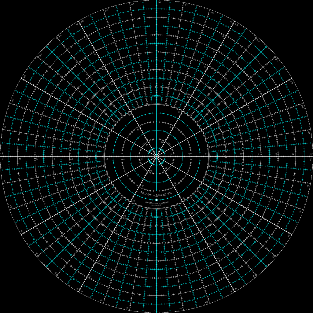 Fulldome-Alignment-Grid_1k.png